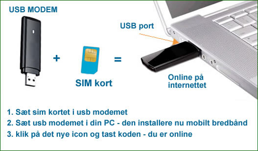 Hvad er Mobilt bredbånd